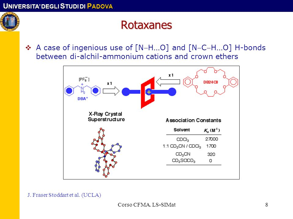 Rotaxanes A case of ingenious use of [NHO] and [NCHO] H-bonds between di-alchil-ammonium cations and crown ethers.
